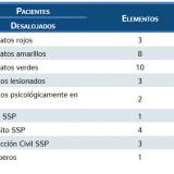 Tabla 3_1